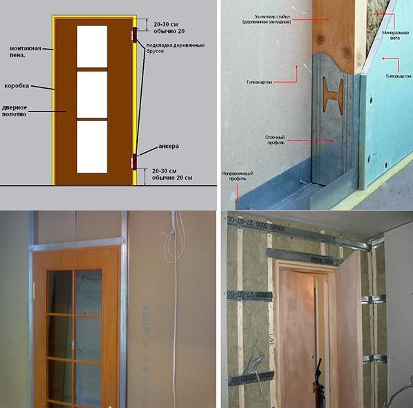 Как сделать стенку с дверью 934