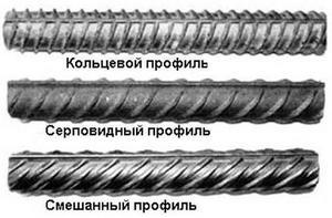 armirovanie-lentochnogo-fundamenta-armatura-1