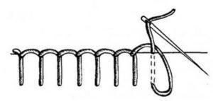 Как сделать оверлок ковролина своими руками: какие лучше нитки, джаном, китайский